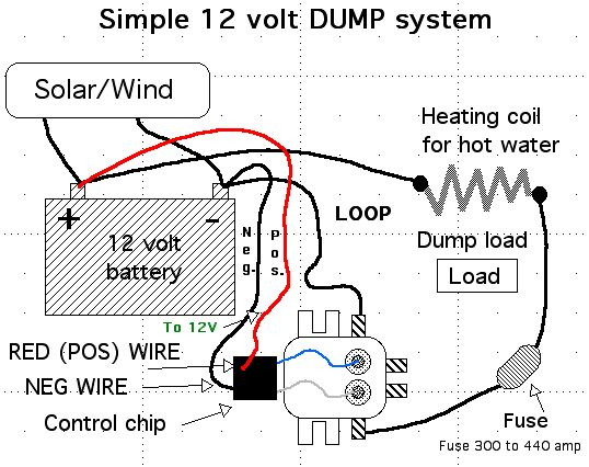 charge controller for battery wind turbines sustainable energy breeze winds wind scorpion hornet